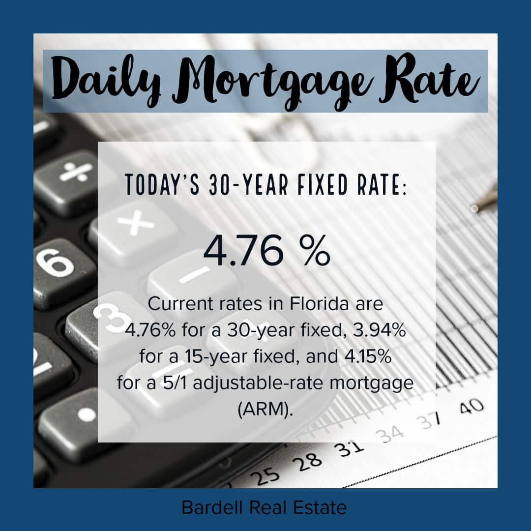 Daily Mortgage Rate 11_26