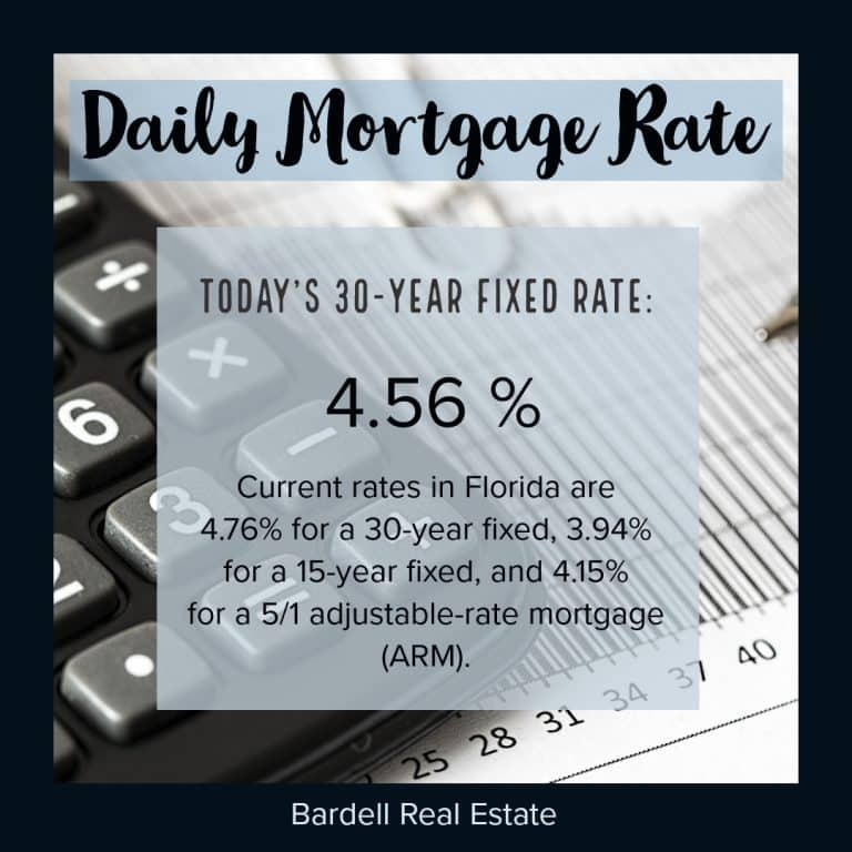 Central Florida Mortgage Rate