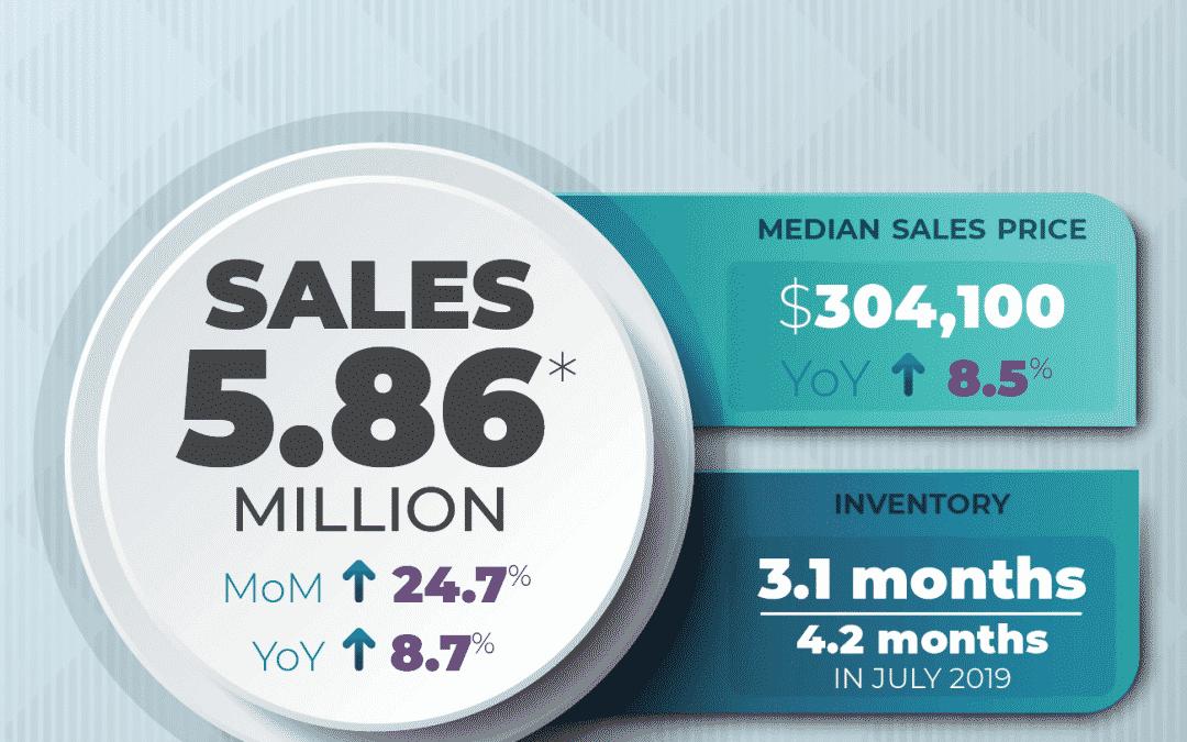 July Real Estate Sales were Insane!!