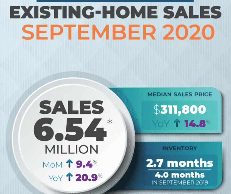 Existing-Home Sales Soar in September