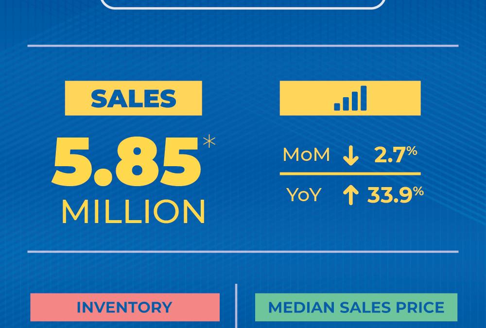 April Existing-home sales Report